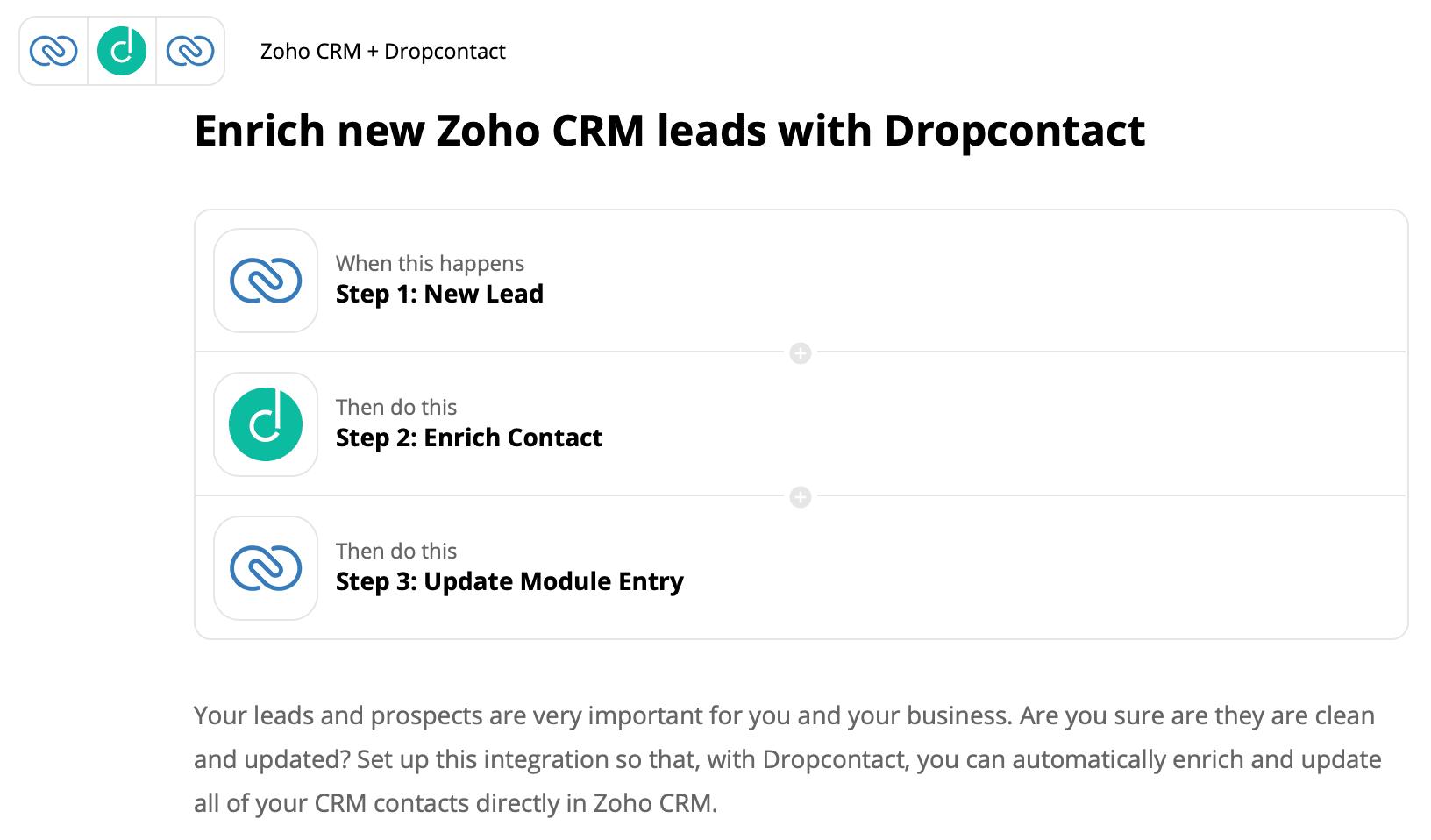 Intégrer Dropcontact à Zoho CRM pour enrichir tous ses nouveaux leads