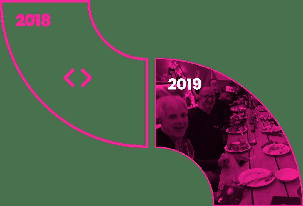 2018-2019 Element Human Timeline