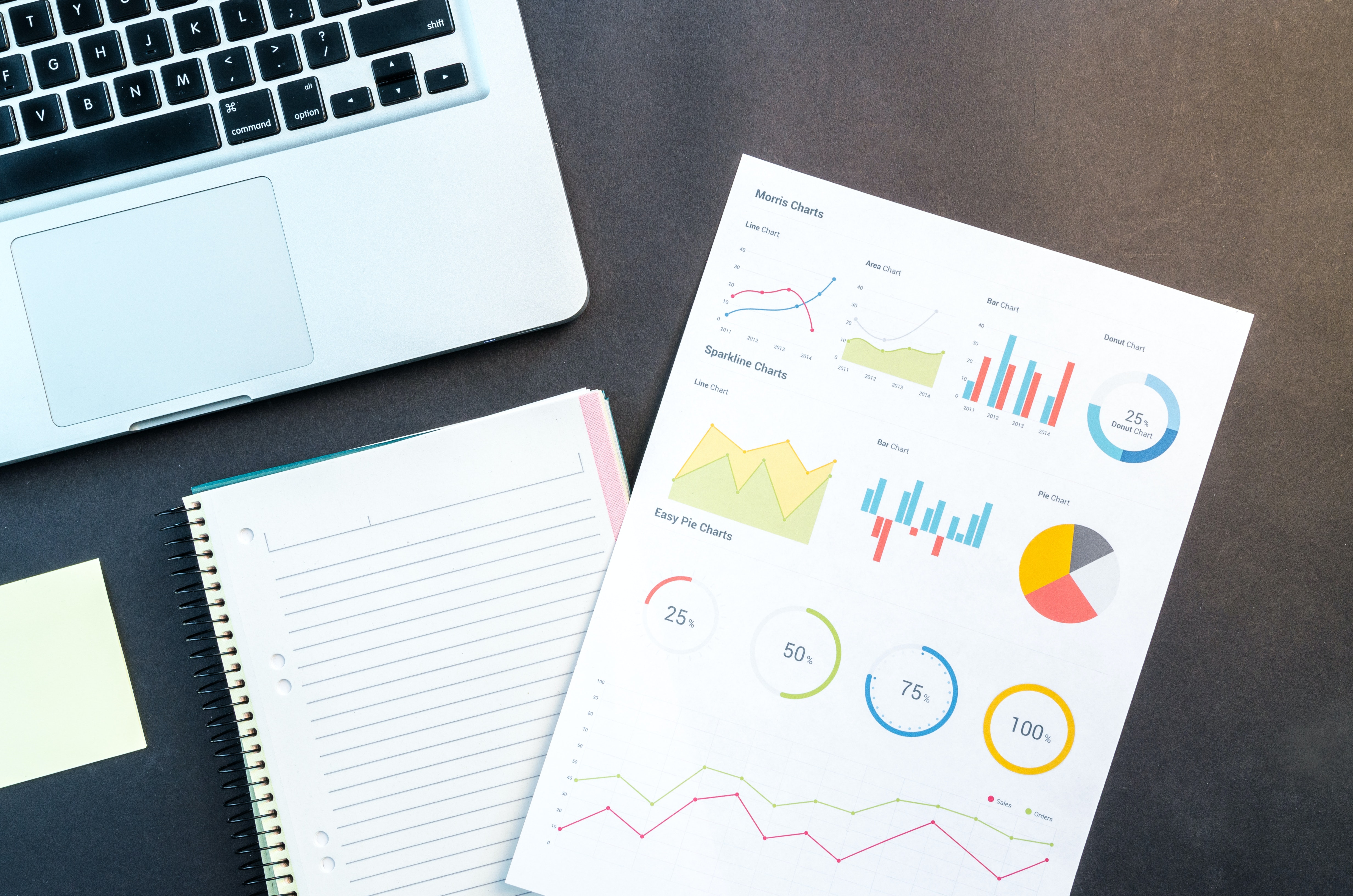 5 Sales KPIs You Should Already Be Tracking