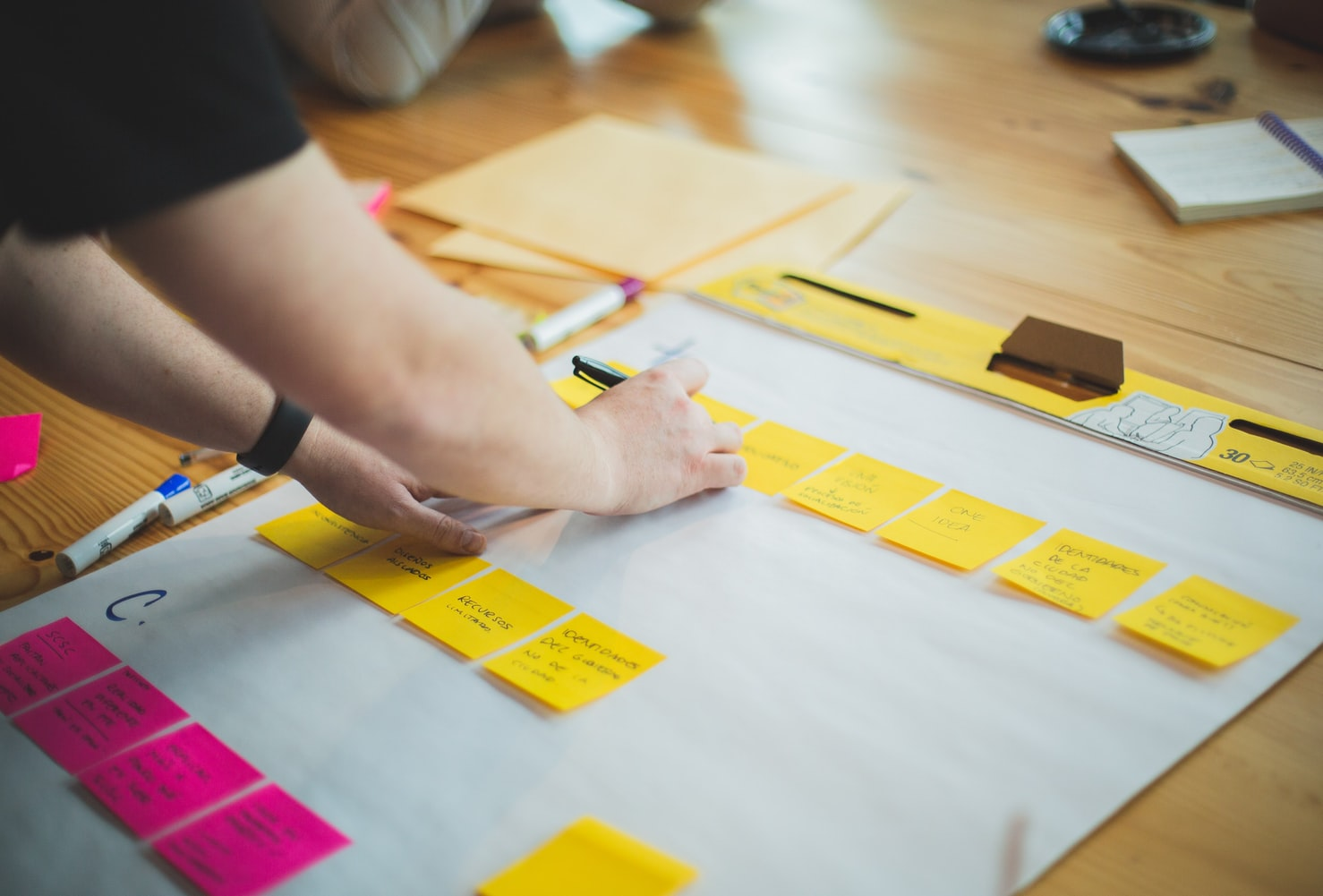 New to Strategic Planning? Here's How to Make the Most of Your Session
