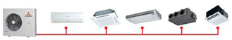 multi-split-system