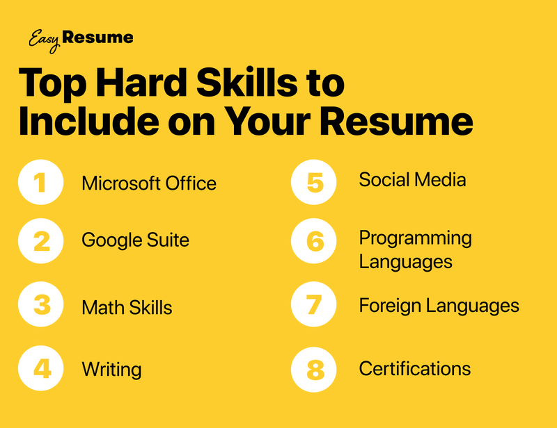 Top Hard Skills to include on your resume