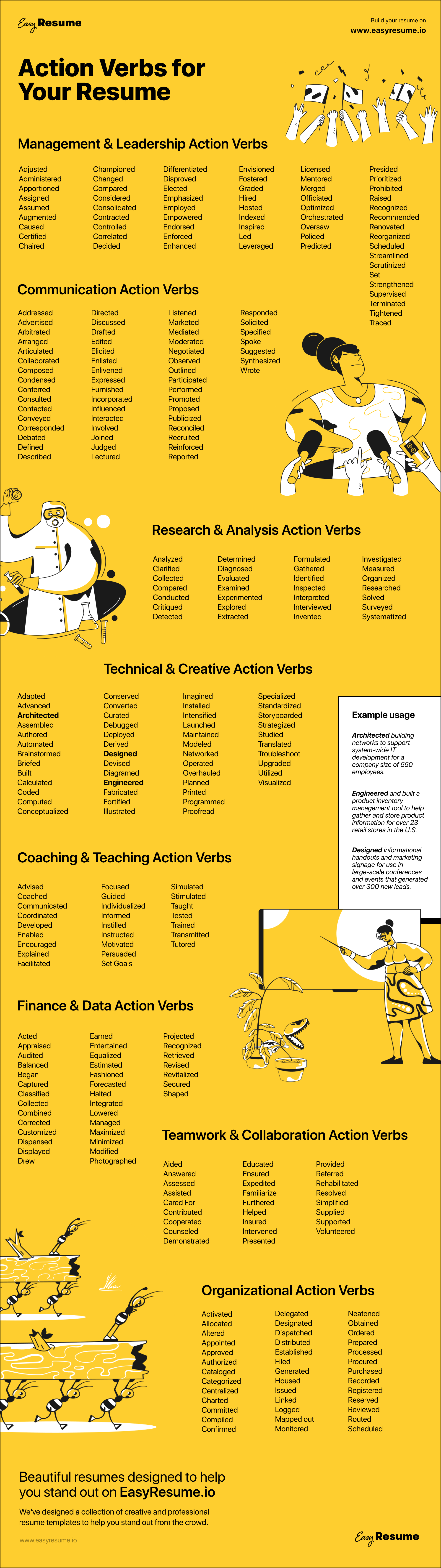 resume action verbs infographic