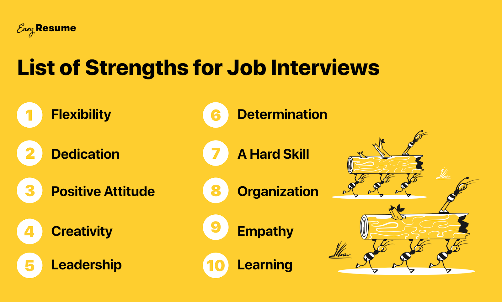 List of strengths for job interviews