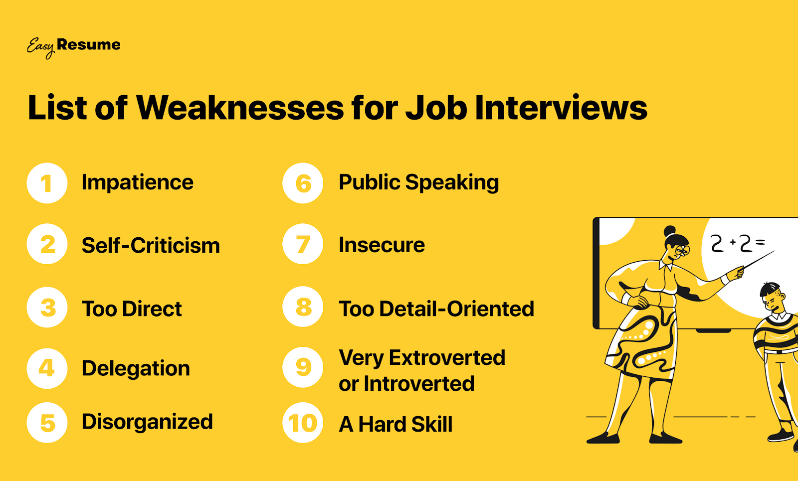 List of weaknesses for job interviews