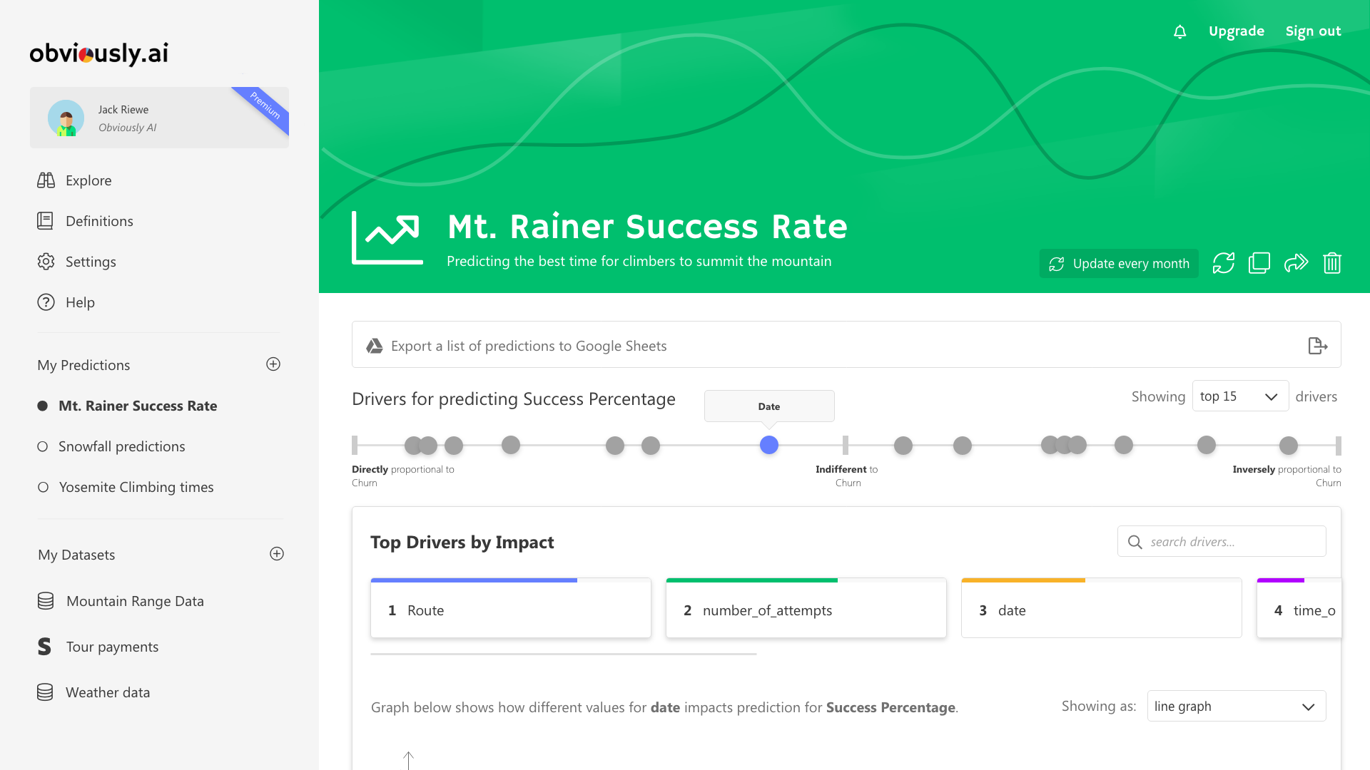 An image of Obviously AI's Machine Learning Platform showing Mt Rainier Climbing Success Rate.