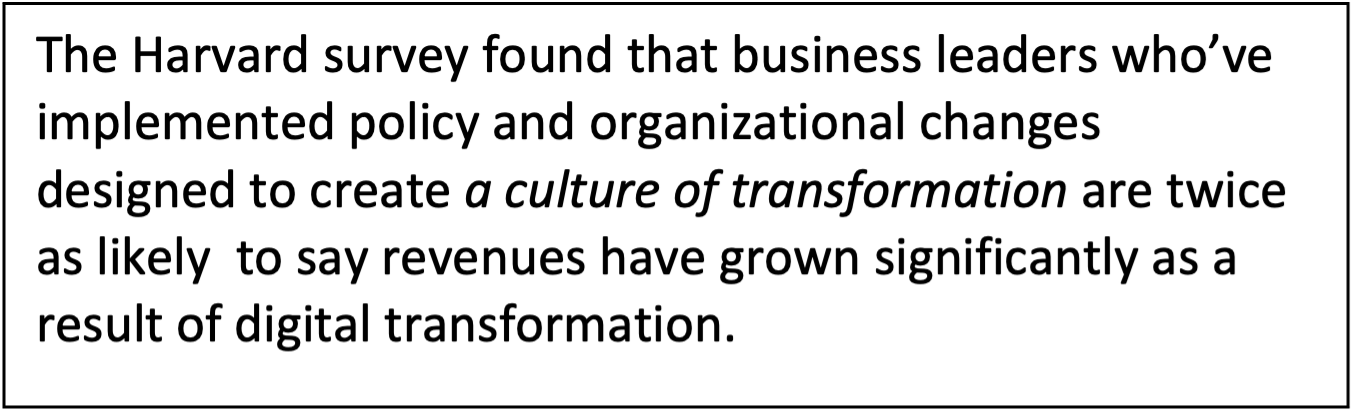 Text: The Harvard survey found that business leaders who've implemented policy and organizational changes designed to create a culture of transformation are twice as likely to say revenues have grown significantly as a result of digital transformation.