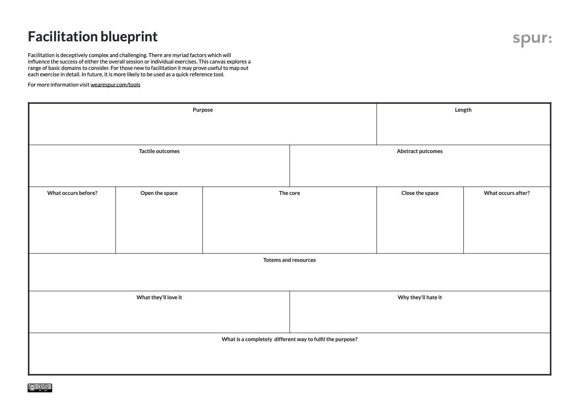 Facilitation blueprint
