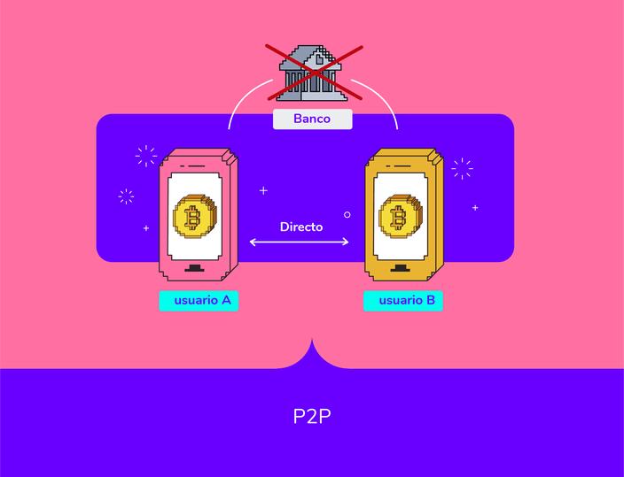 Bitcoin es dinero digital sin intermediarios