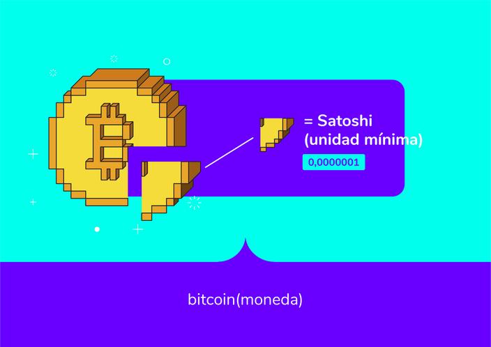 El bitcoin y el satoshi, su unidad mínima