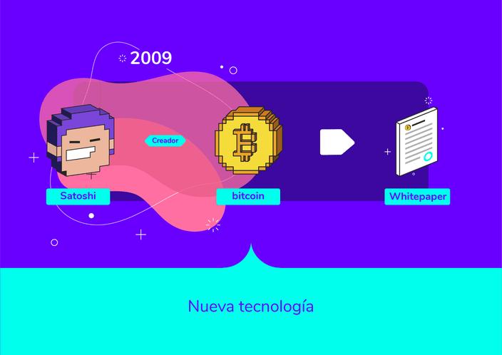 Satoshi Nakamoto y el origen de Bitcoin