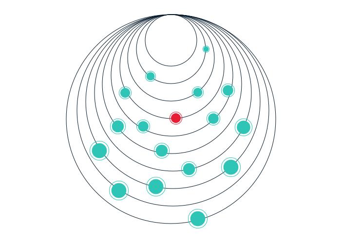Custom Graphic for Software Development