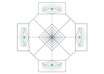 custom graphic for cross-platform development