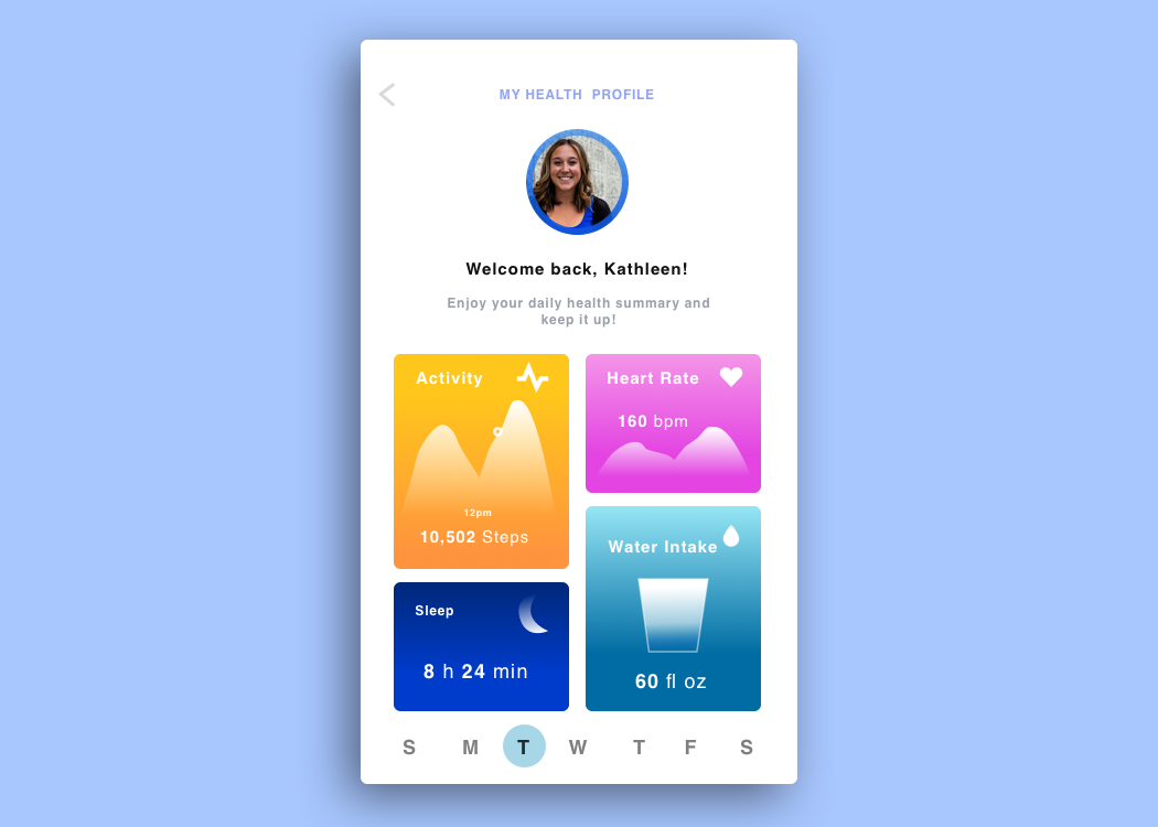 a mobile health application user dashboard