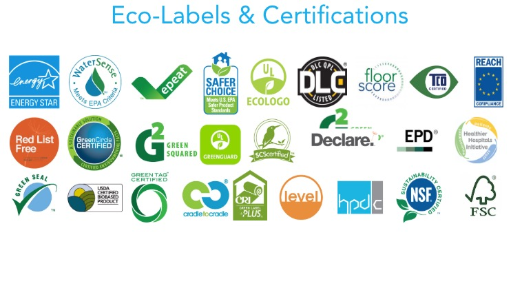 Certifications and Ecolabels Explained