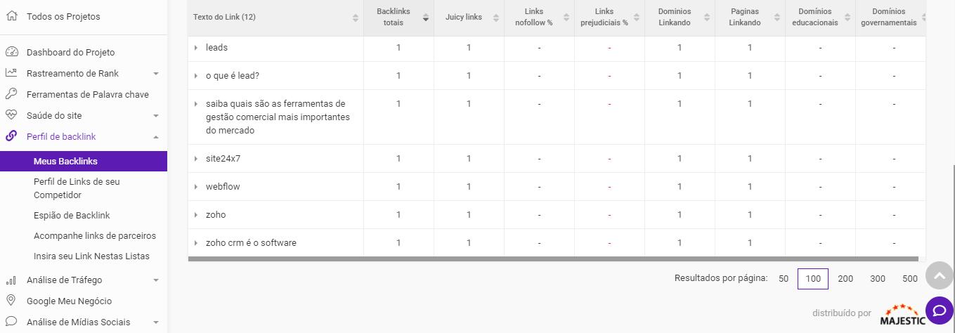 ferramentas de seo para evitar quedas - backlinks webpeak