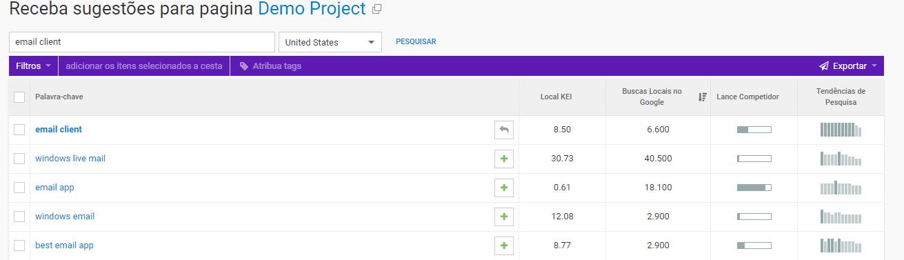 Otimização de sites na WebPeak