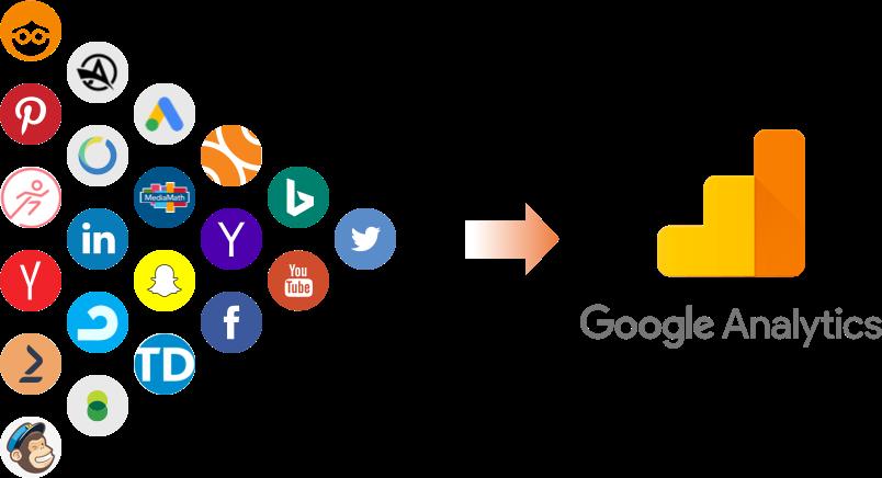 Principais ferramentas de marketing digital para aparecer no Google
