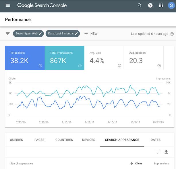 google search console - webpeak