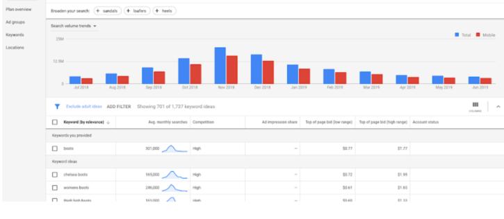 ferramentas de marketing digital - planejador de palavras-chave