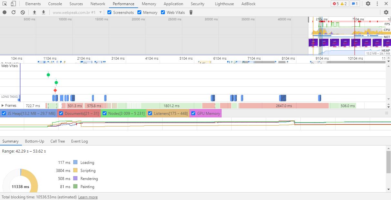 auditoria-core-web-vitals-lista-de-verificacao-de-35-etapas-com-correcoes-exemplos-e-muito-mais-2