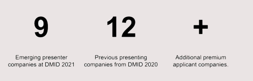 Emerging presenter compaines for DMID 2021