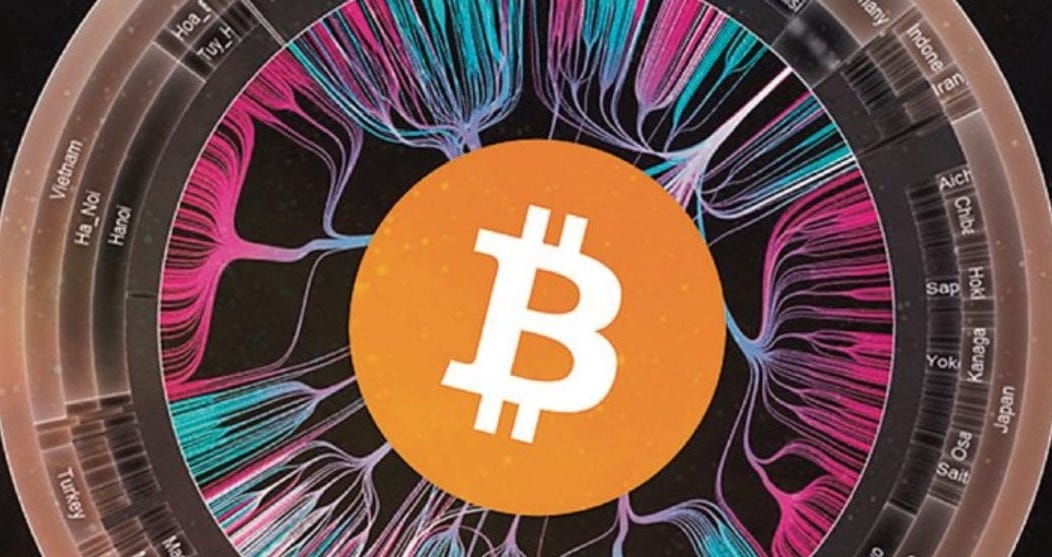 Bitcoin Core 0.20.0 Update Overview
