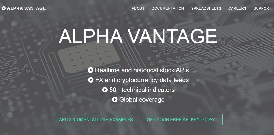 AlphaVantage API