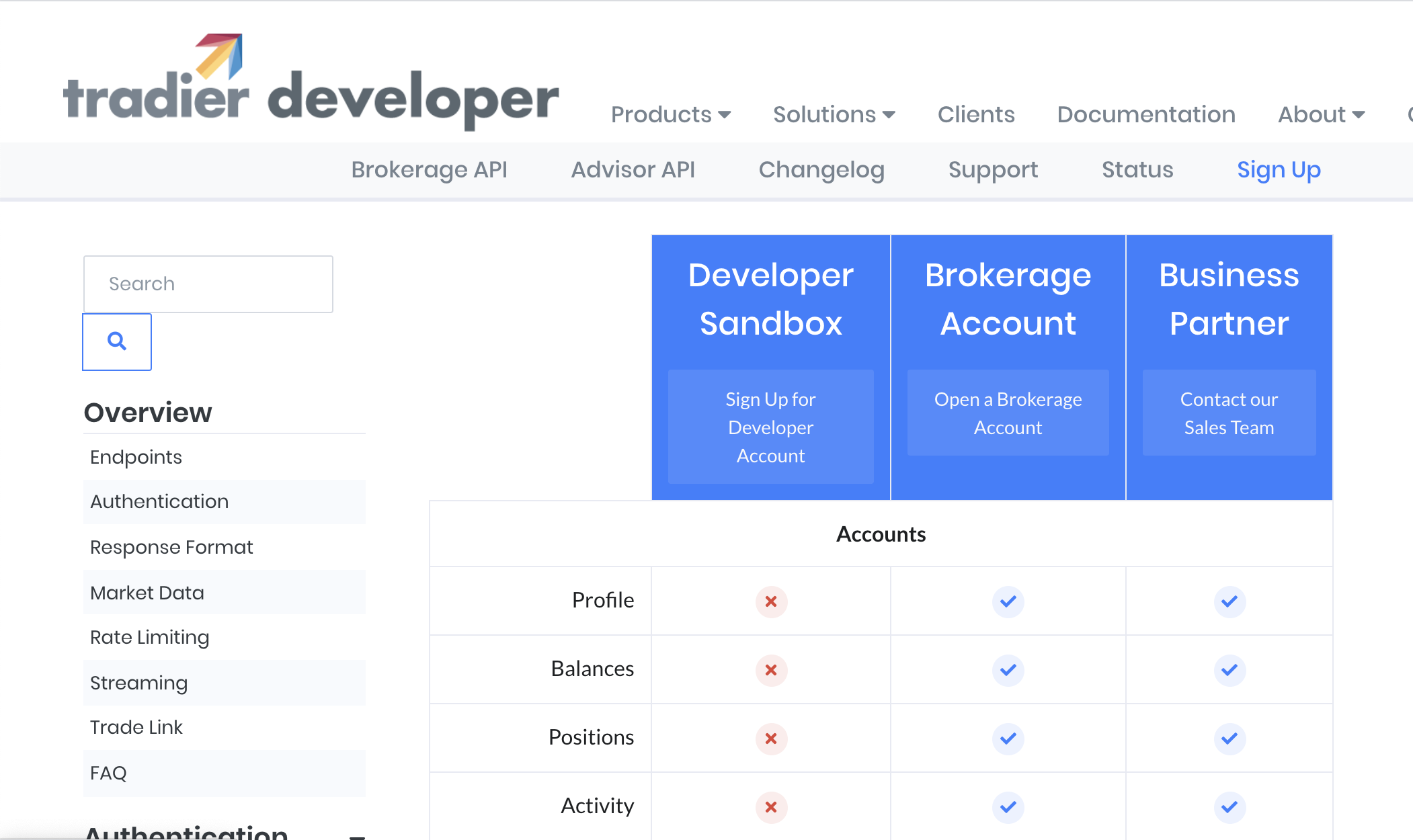 Tradier API for trading-related applications