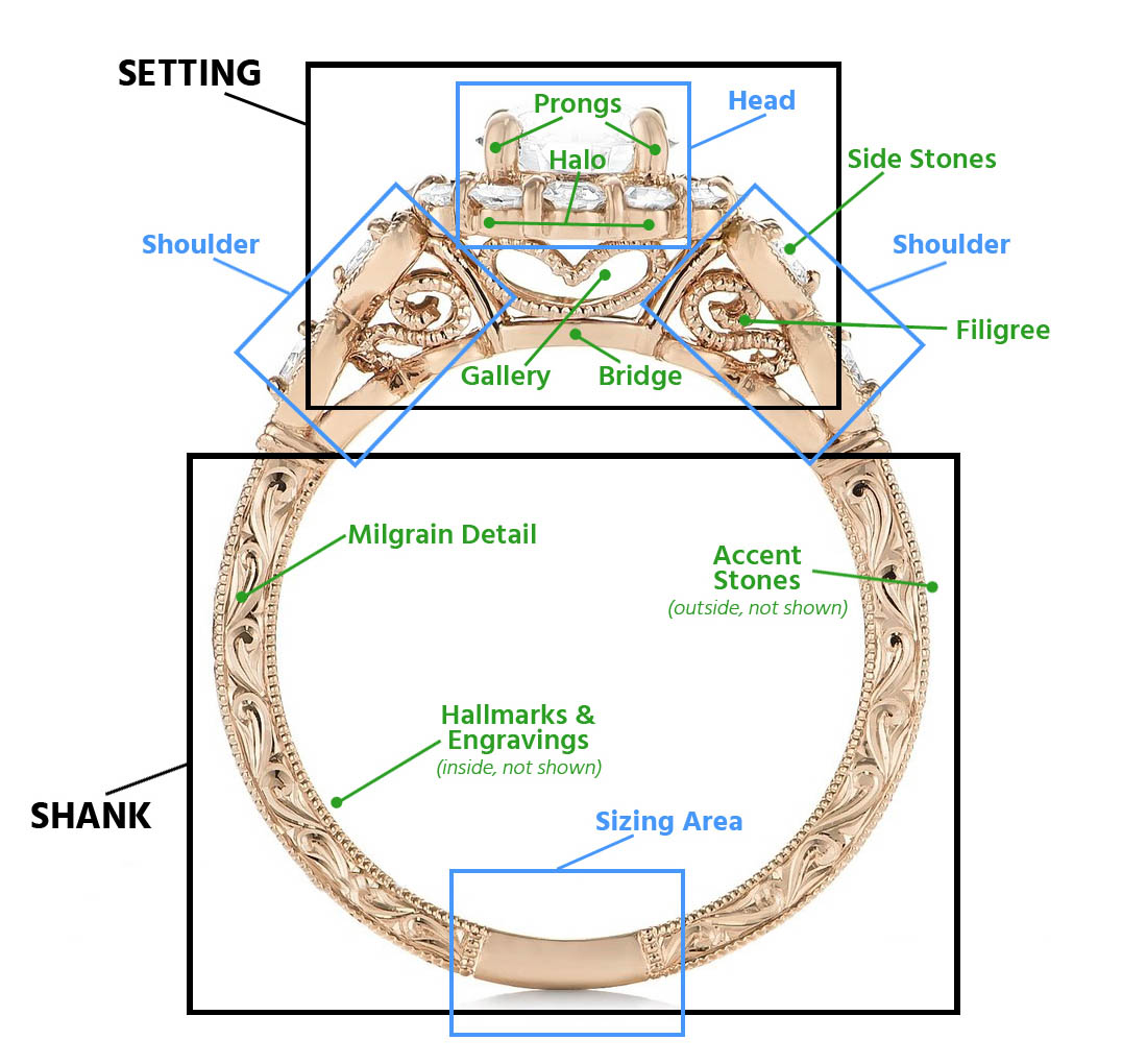 a detailed diagram showing the various pieces that make up an engagement ring