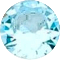 the gemstone for the month of March
