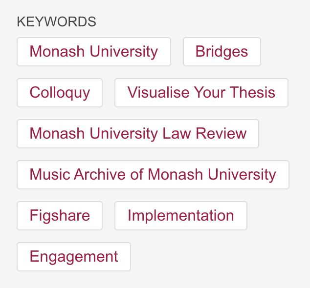 Image of keywords displayed with contrast
