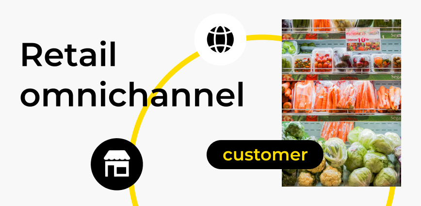 How to win customers through a seamless retail omnichannel experience?