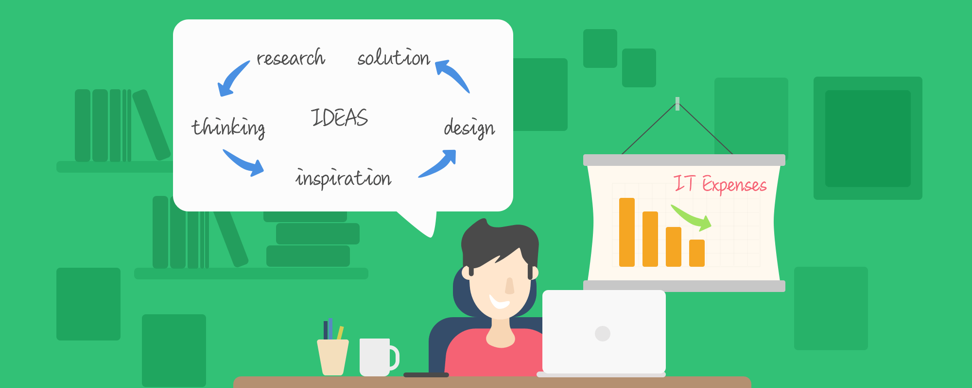How Design Thinking can cut your IT expenses by a whopping 40%!