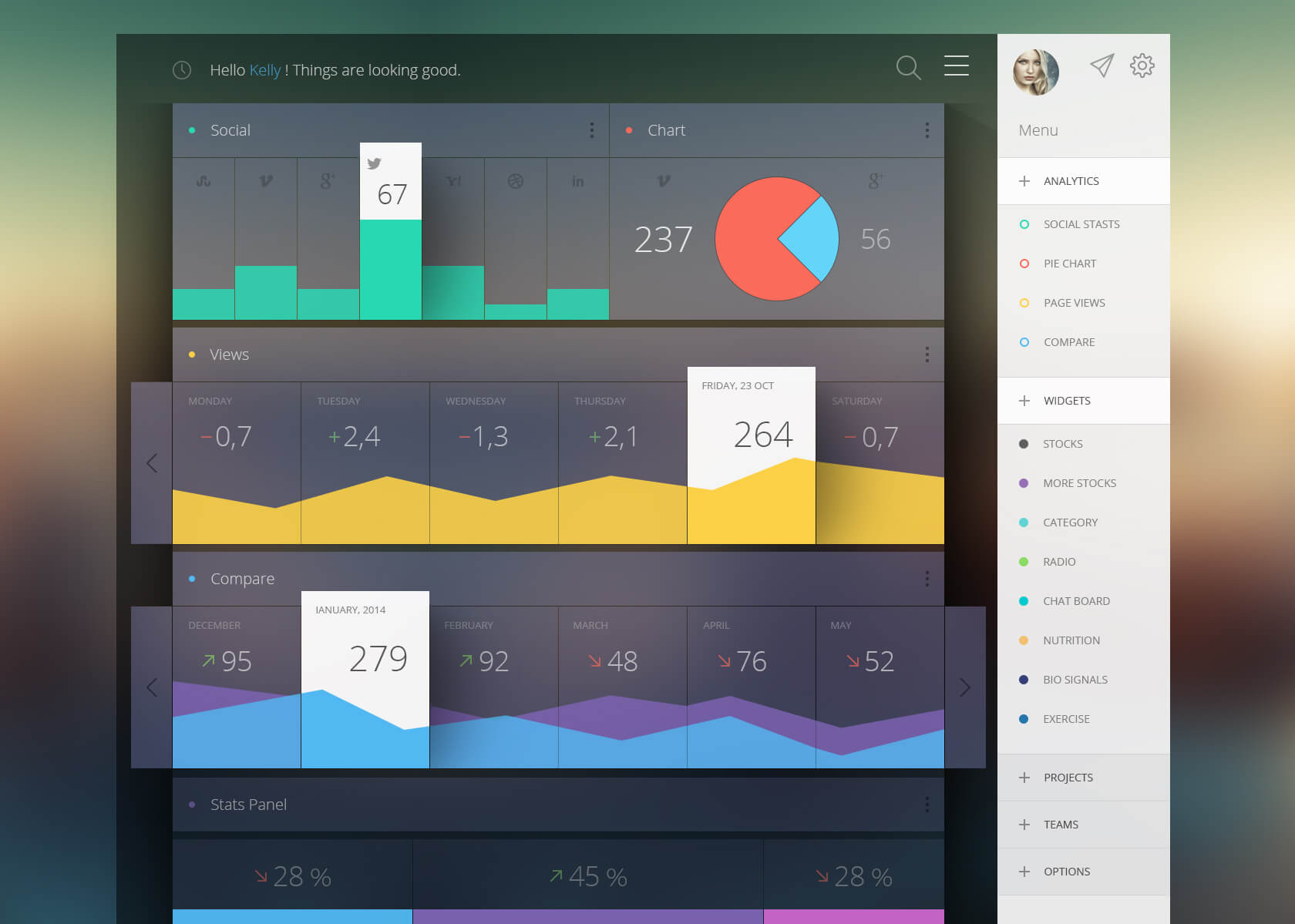 Dashboard Design for real time situation awareness
