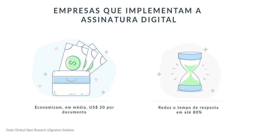 Benefícios da Assinatura Digital para Empresas