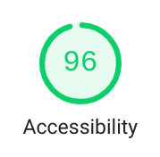 Lighthouse accessibility score of 96