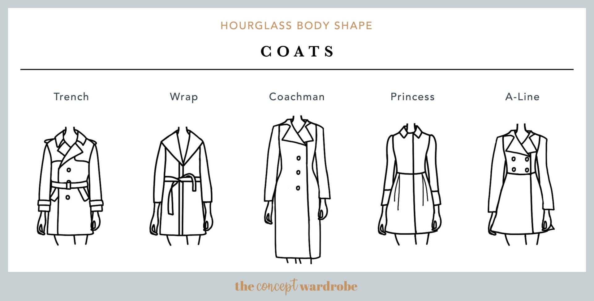 Hourglass Body Shape Coats - the concept wardrobe