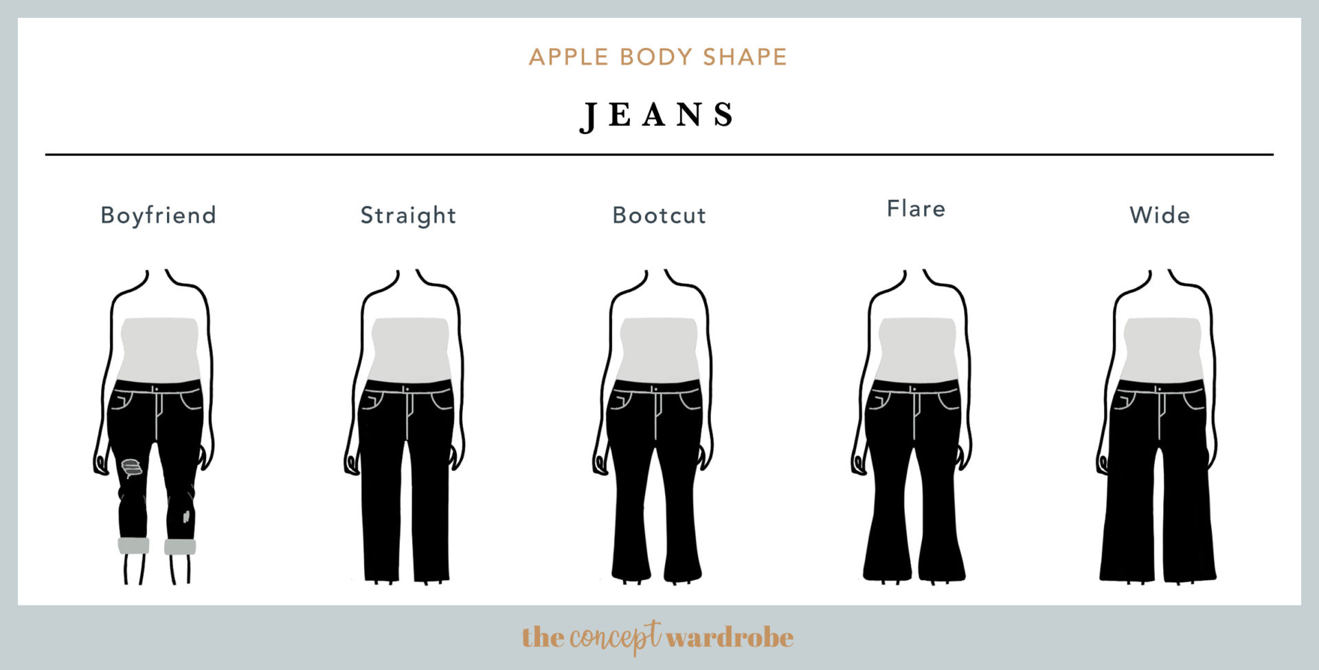 Apple Body Shape Jeans - the concept wardrobe