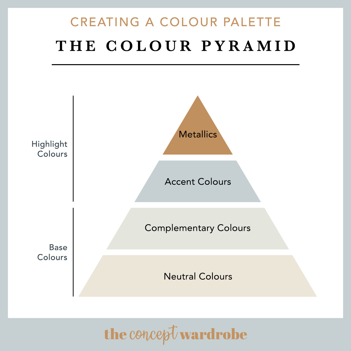 Fashion Colour Palette Pyramid - the concept wardrobe