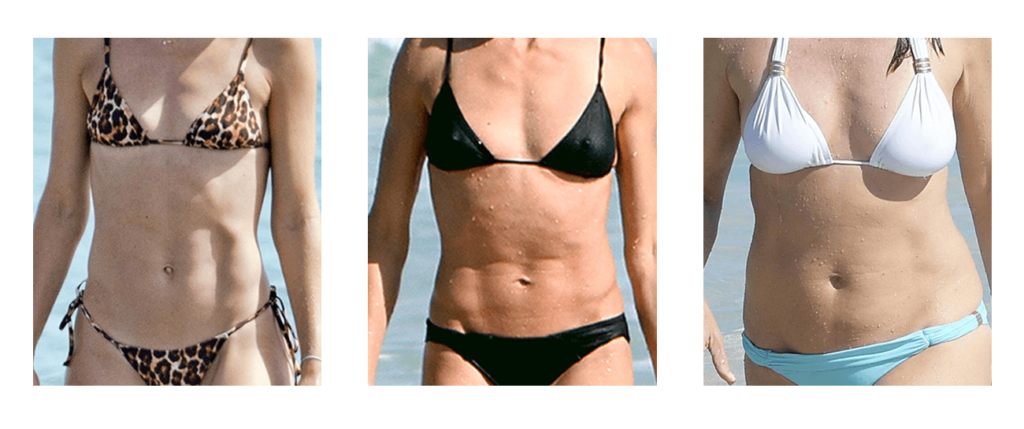Kibbe Body Types - Waistline B - the concept wardrobe