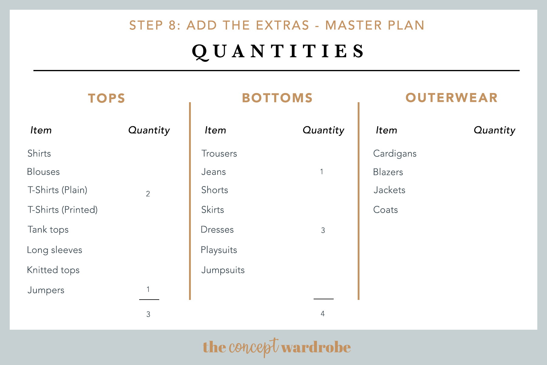 Add the Extras Master Plan Example - the concept wardrobe