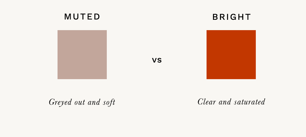 which colour season are you the concept wardrobe which colour season are you the