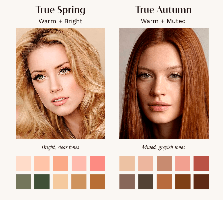 True Spring A Comprehensive Guide The Concept Wardrobe