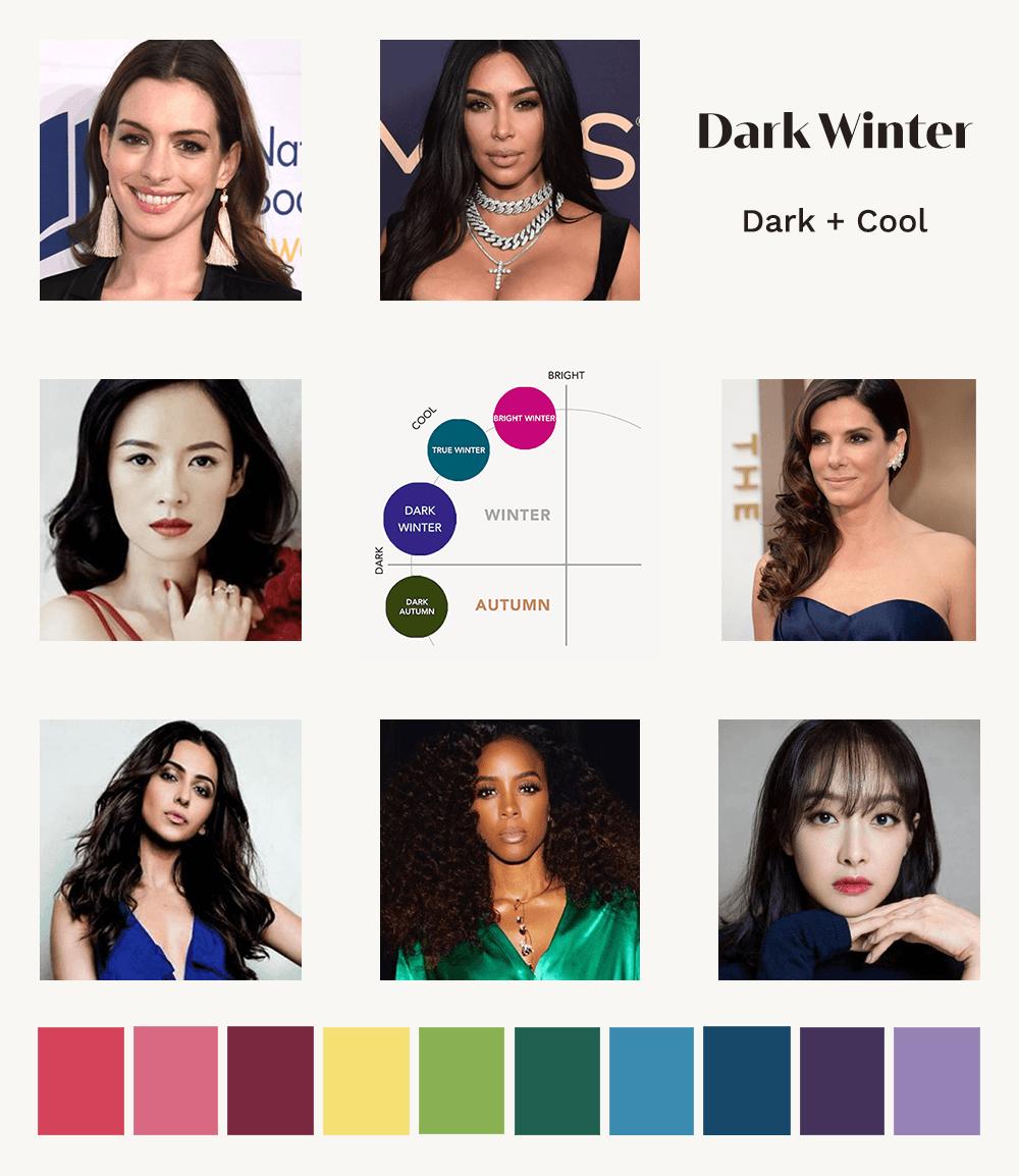 Dark Winter A Comprehensive Guide The Concept Wardrobe