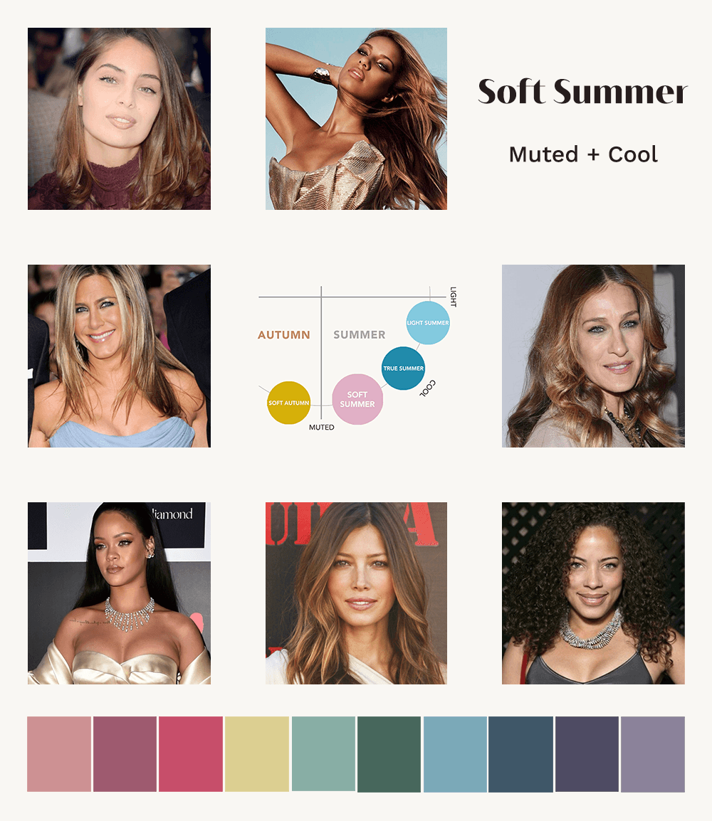 Soft Summer A Comprehensive Guide The Concept Wardrobe