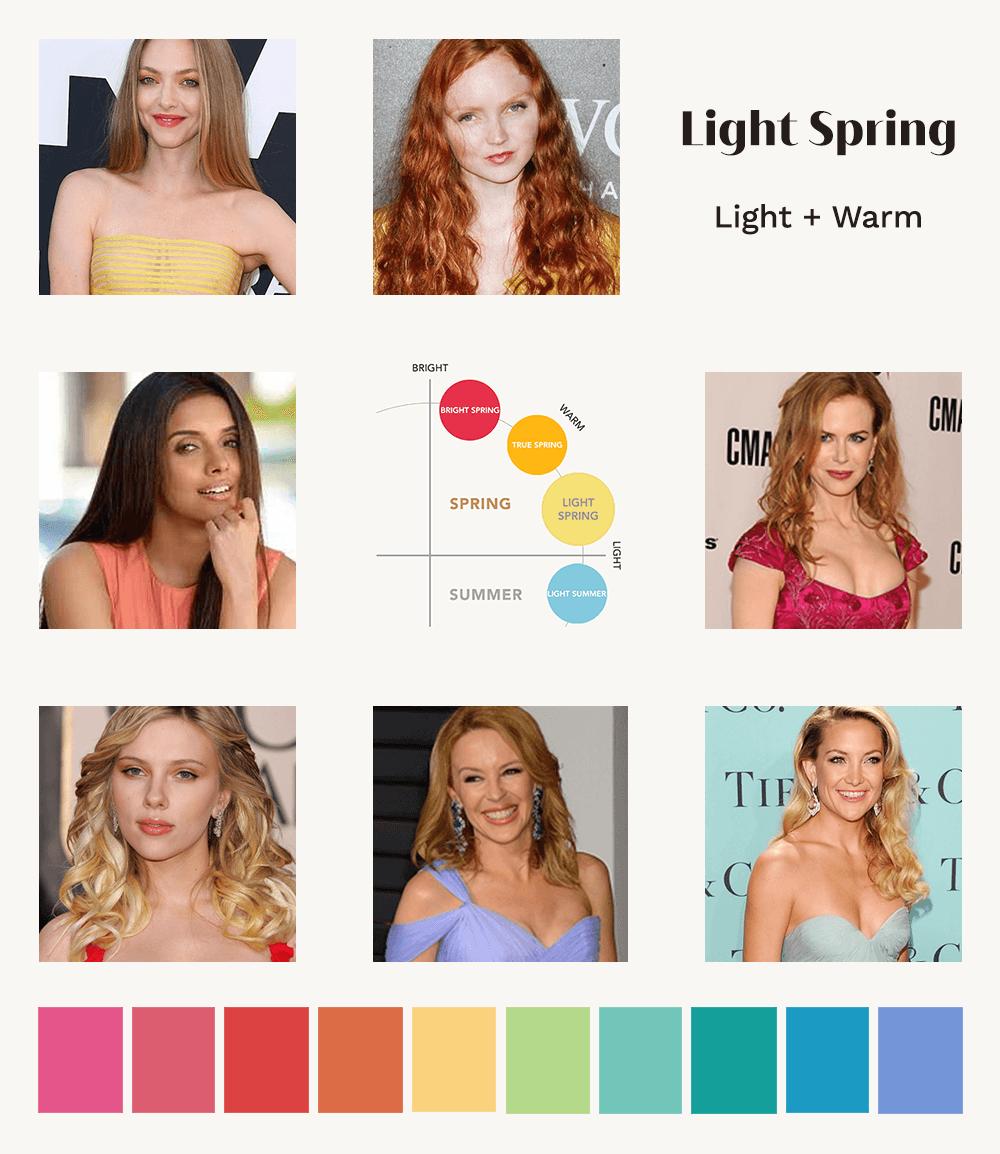 Light Spring A Comprehensive Guide The Concept Wardrobe