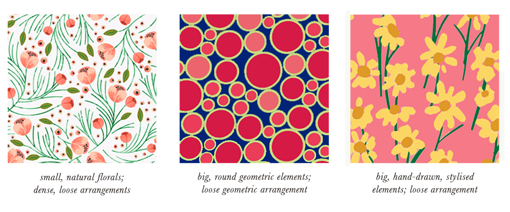 Bright Spring Patterns & Prints Elements