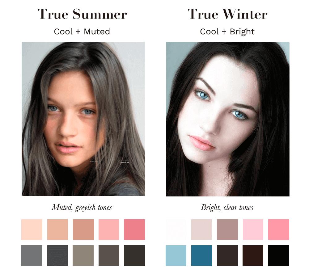 True Summer vs True Winter