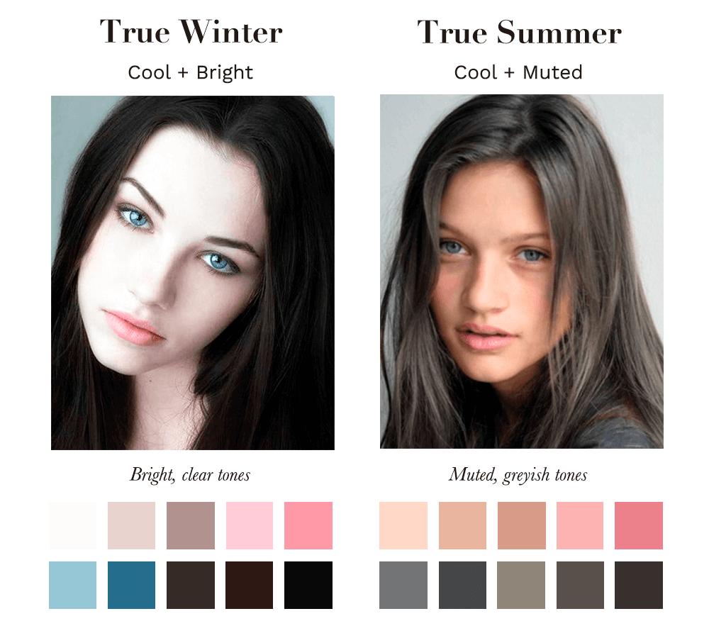 True Winter vs True Summer